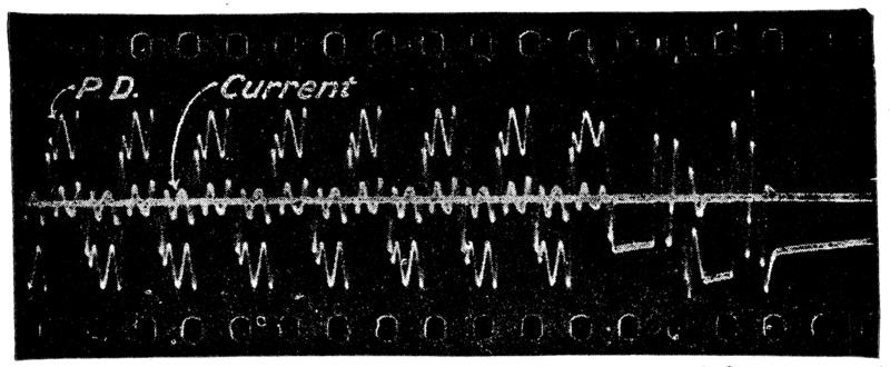 使用达德尔的记波仪(Oscillograph)以图像方式记录的波形