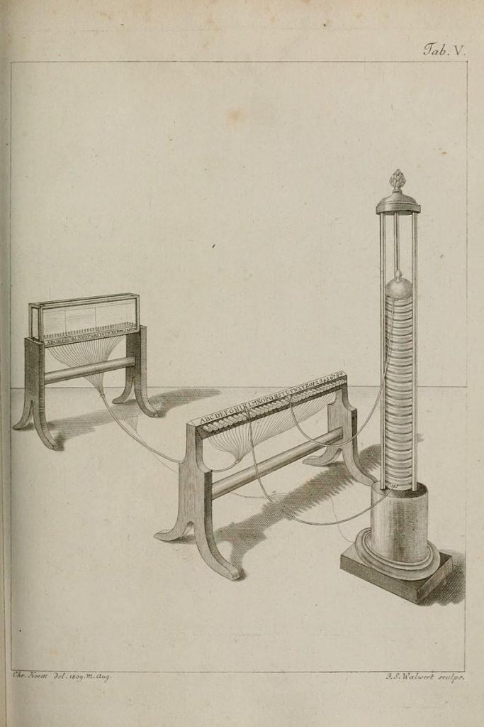 索莫凌的电传音乐,1809年
