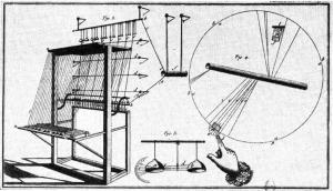 1759年,电子大键琴,吉恩-巴普蒂斯特·拉伯德,制作于巴黎