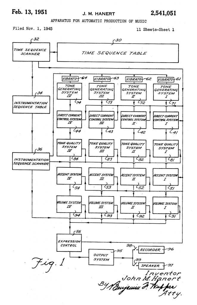 哈纳特的专利中,描述了声音滤波、处理的流程。
