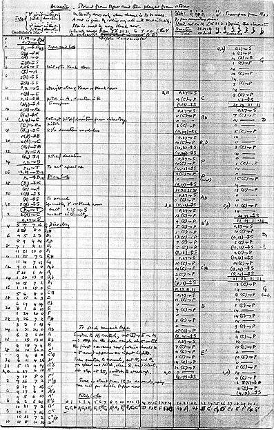 托马斯·奇瑞编写的CSIRAC编曲指南