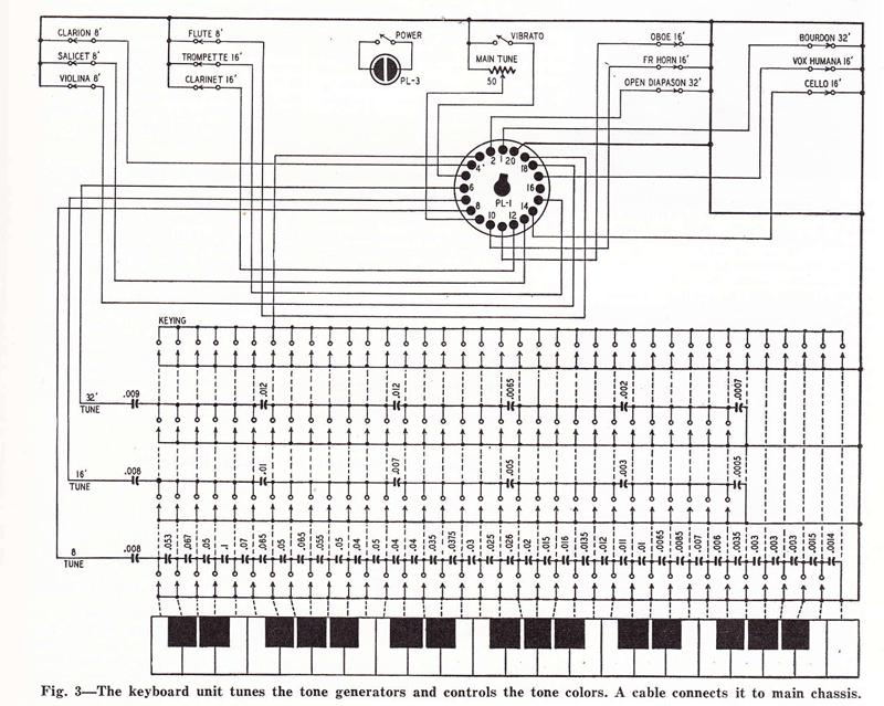 闸流管琴电路示意图